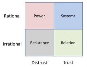 matrix politiek kwaliteit